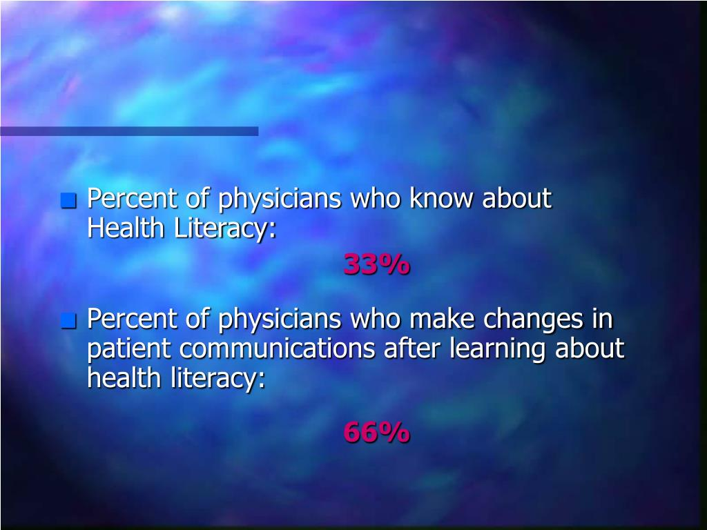 Percent of physicians who know about Health Literacy: