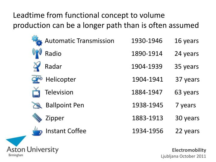 Leadtime from functional concept to volume production can be a longer path than is often assumed l.jpg