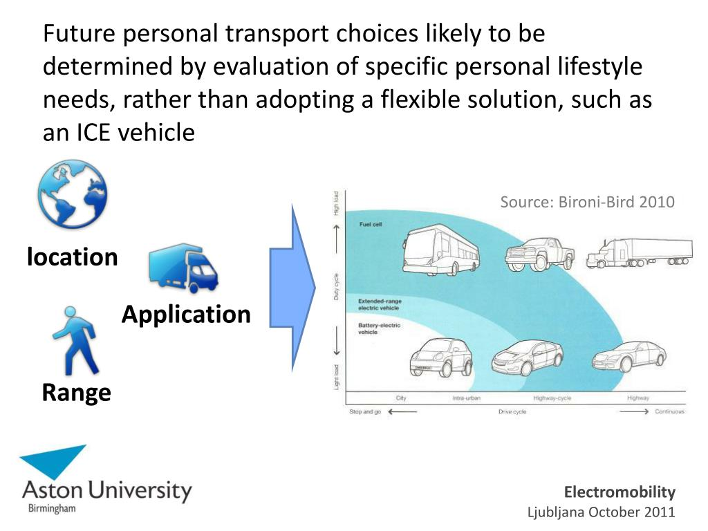 Future personal transport choices likely to be determined by evaluation of specific personal lifestyle needs, rather than adopting a flexible solution, such as an ICE vehicle
