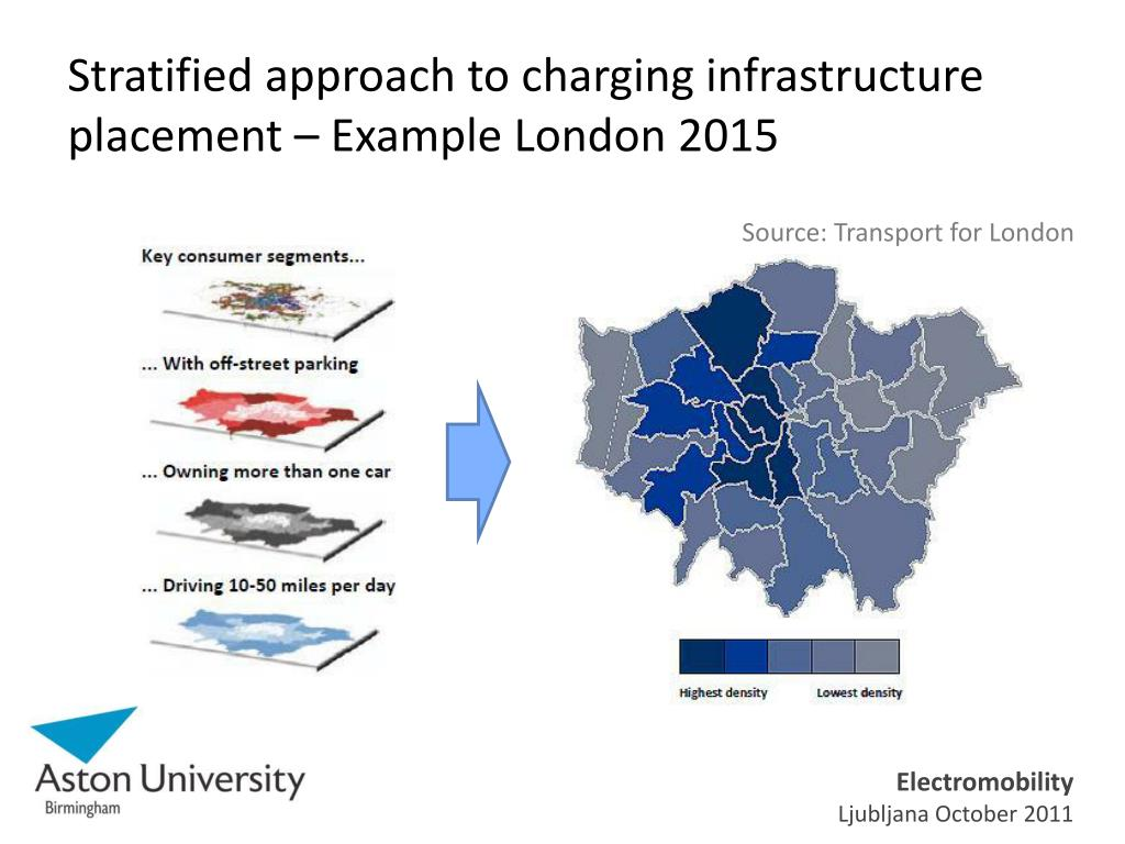 Stratified approach to charging infrastructure placement – Example London 2015