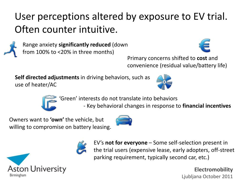 User perceptions altered by exposure to EV trial. Often counter intuitive.
