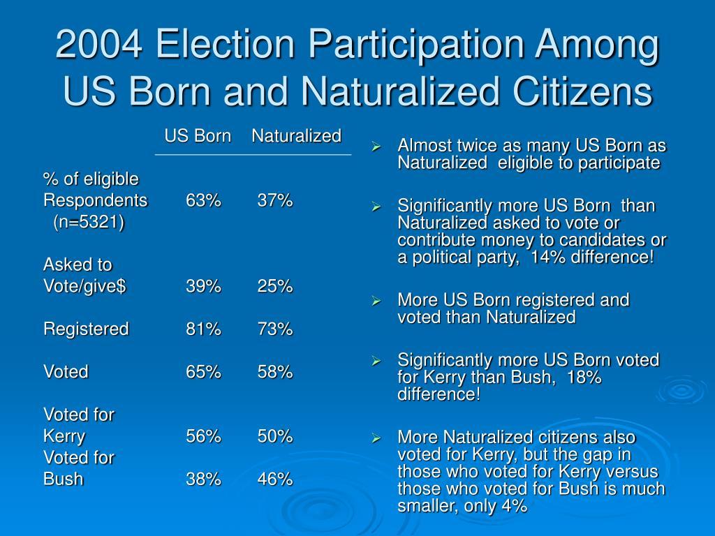 US Born    Naturalized