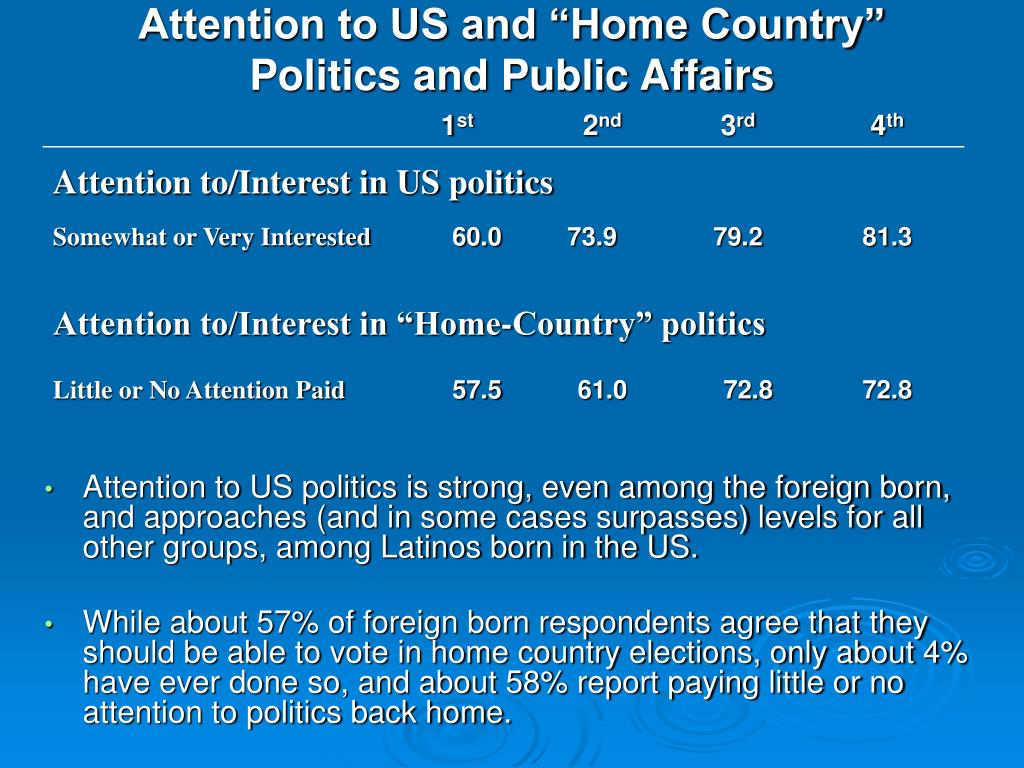 "Attention to US and ""Home Country"" Politics and Public Affairs"