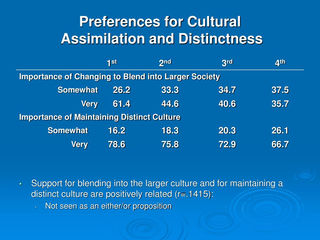 Preferences for Cultural