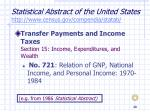 statistical abstract of the united states http www census gov compendia statab20