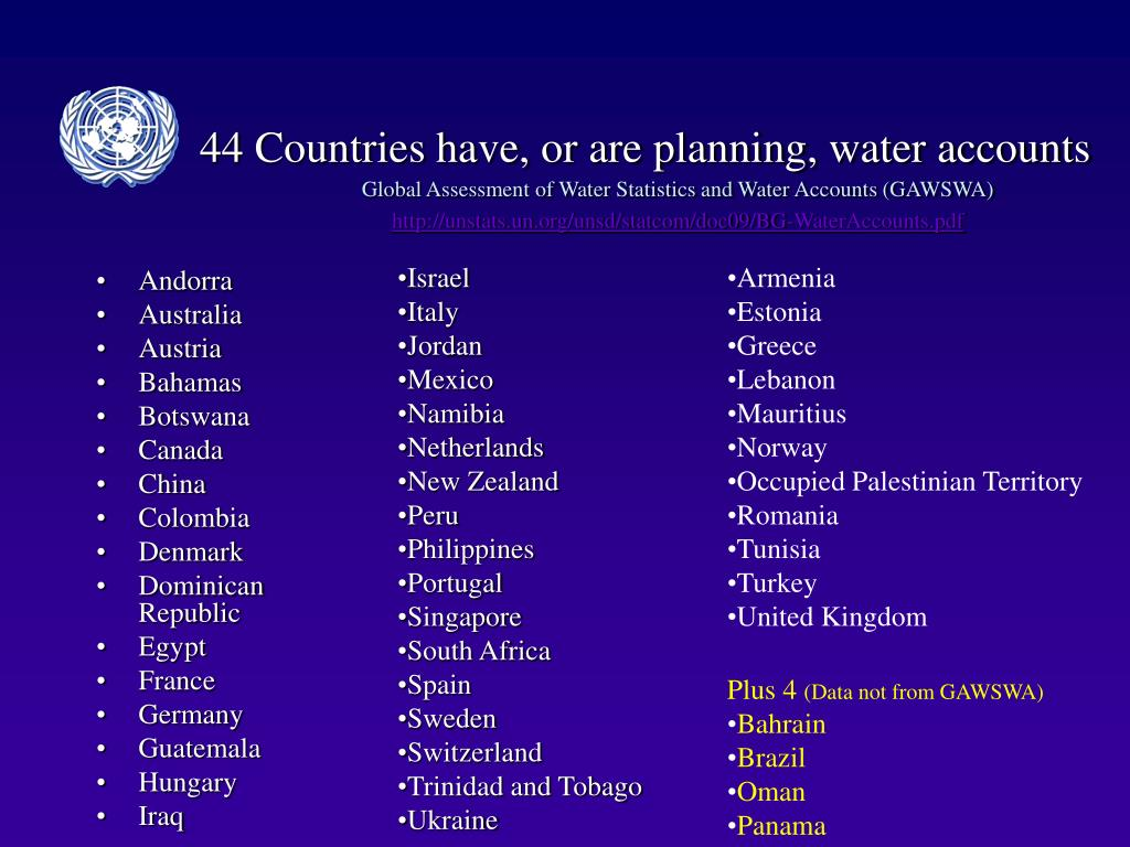 44 Countries have, or are planning, water accounts