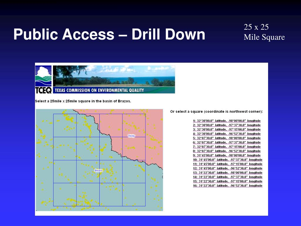 Public Access – Drill Down