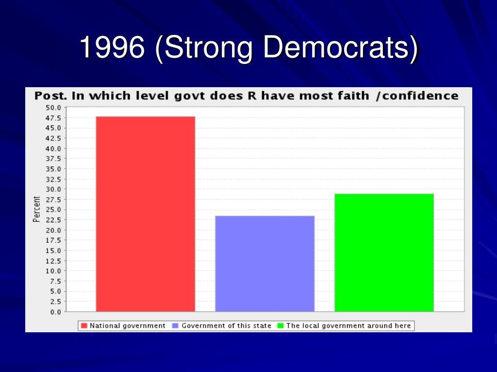 1996 (Strong Democrats)