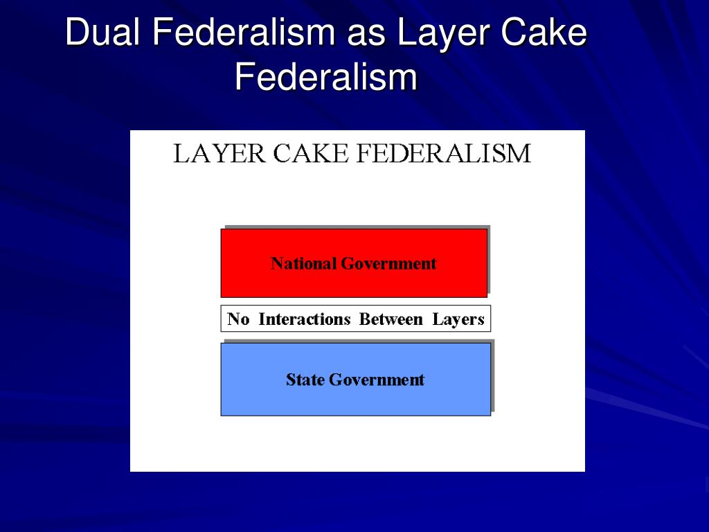 Dual Federalism as Layer Cake Federalism