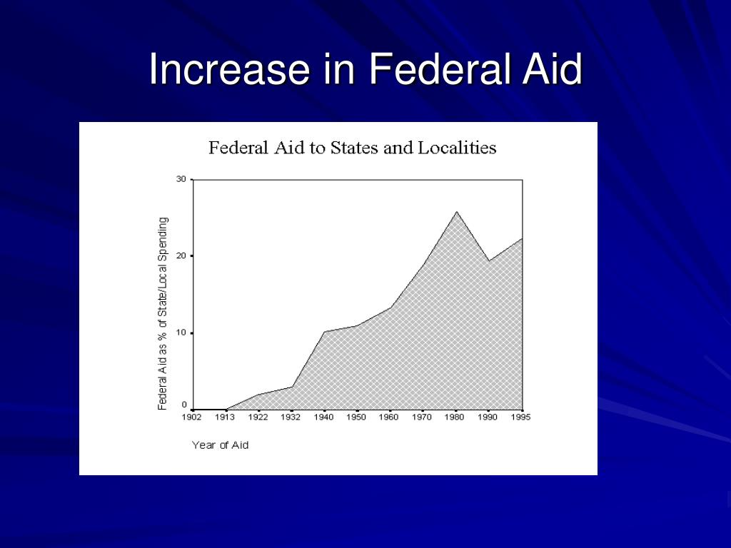 Increase in Federal Aid