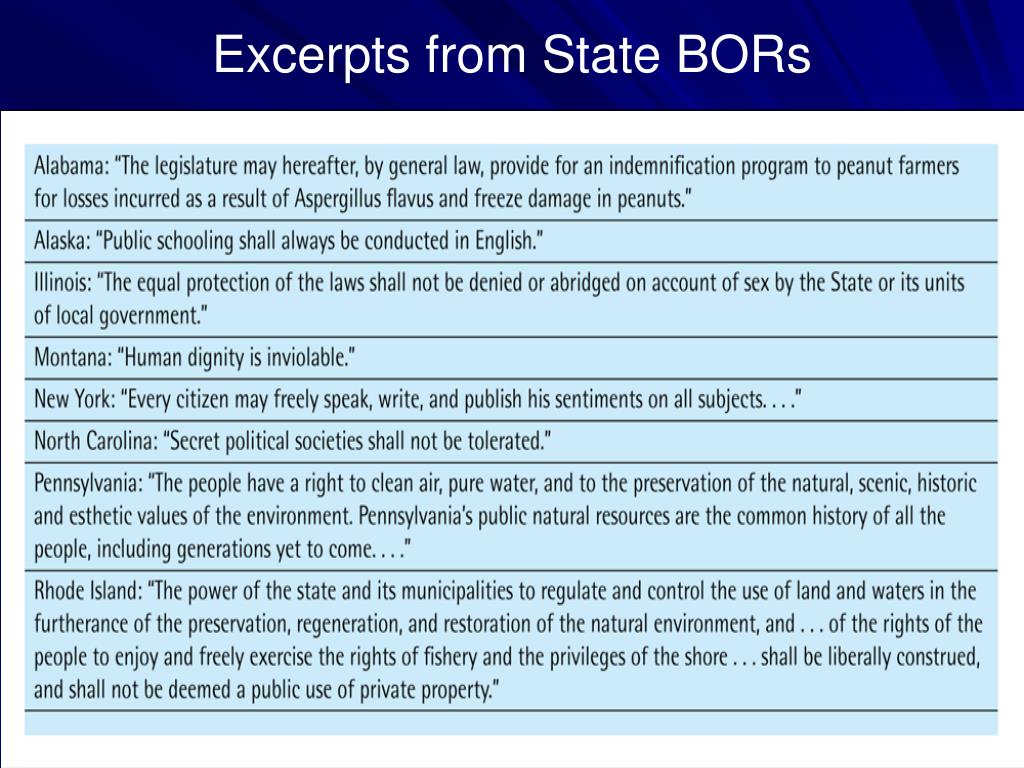 Excerpts from State BORs