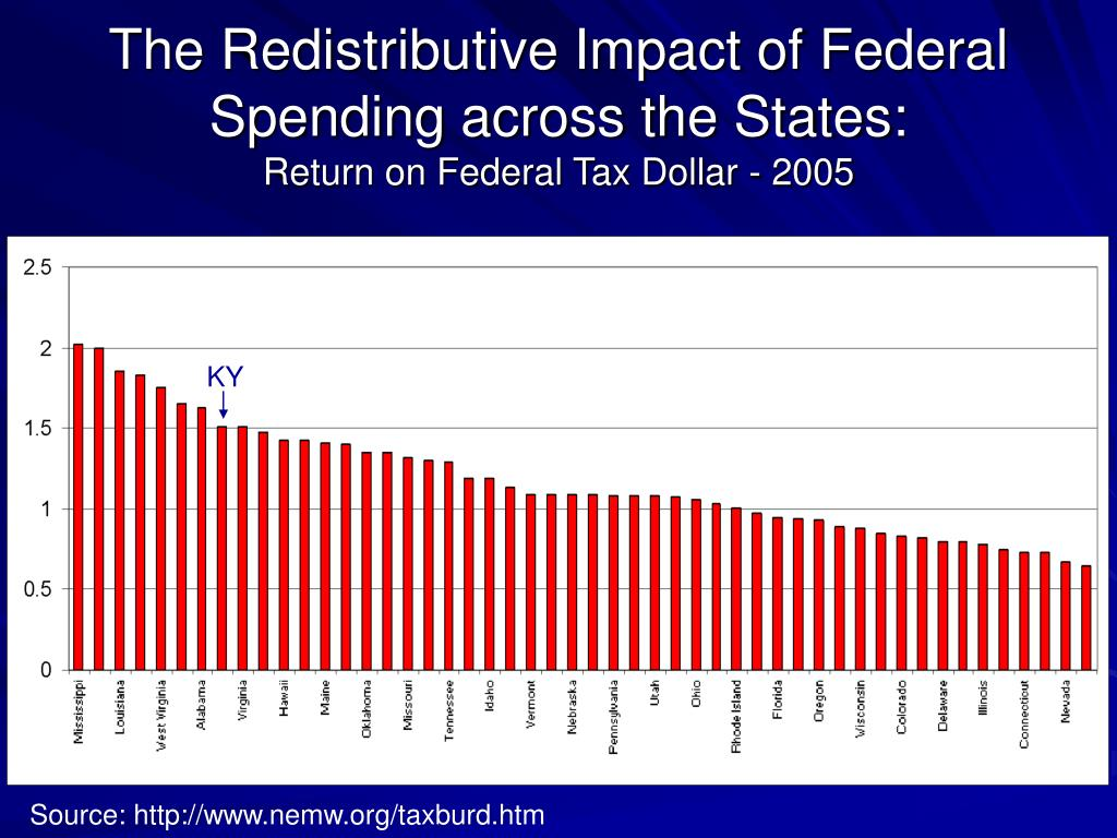 The Redistributive Impact of Federal Spending across the States: