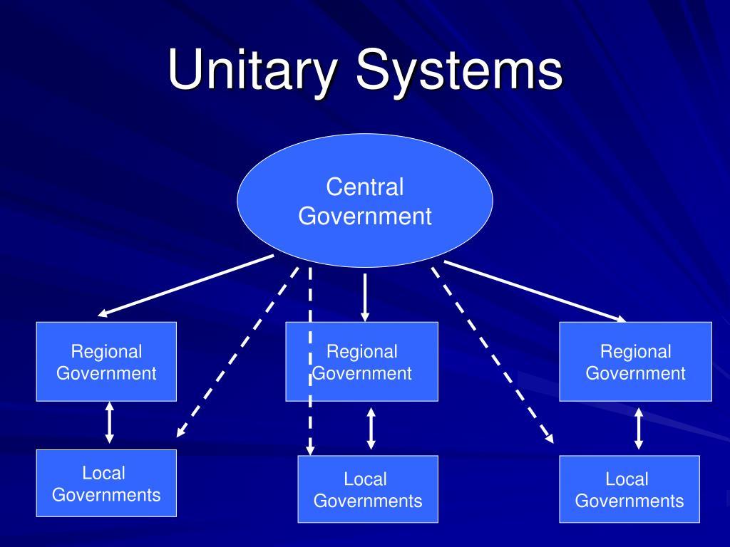 Unitary Systems