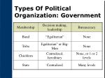 types of political organization government