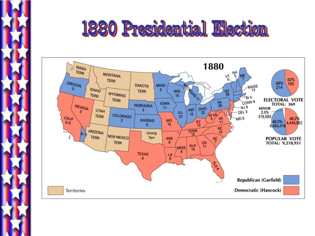 1880 Presidential Election