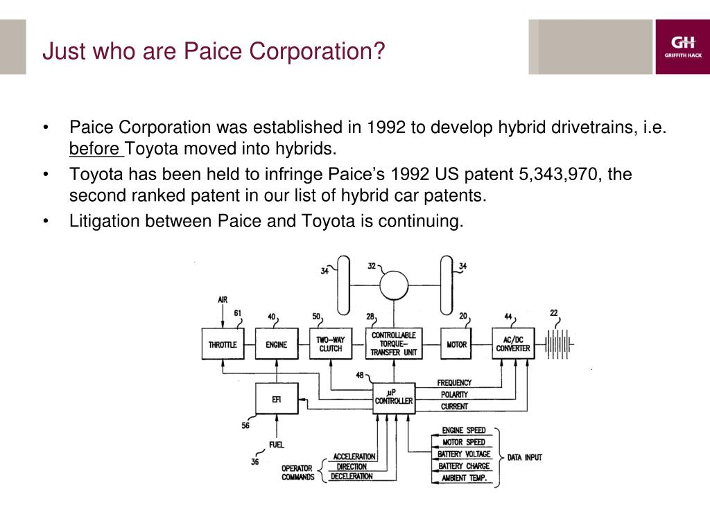 Just who are Paice Corporation?