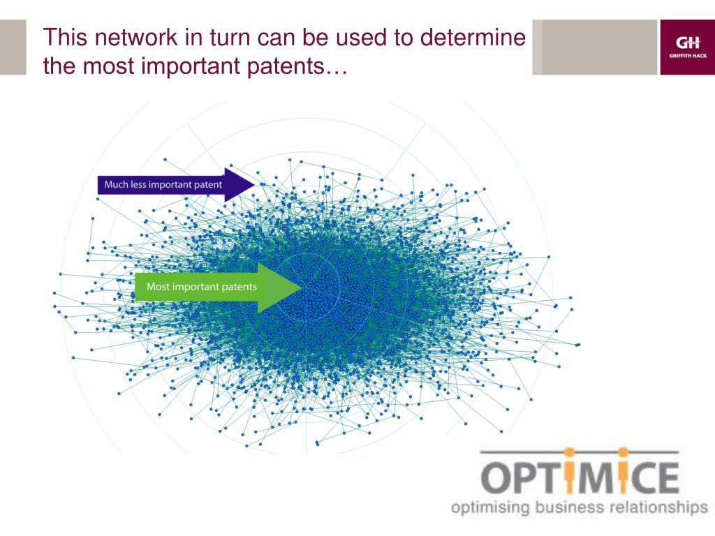 This network in turn can be used to determine the most important patents…