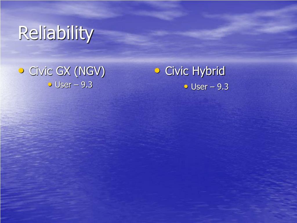 Civic GX (NGV)