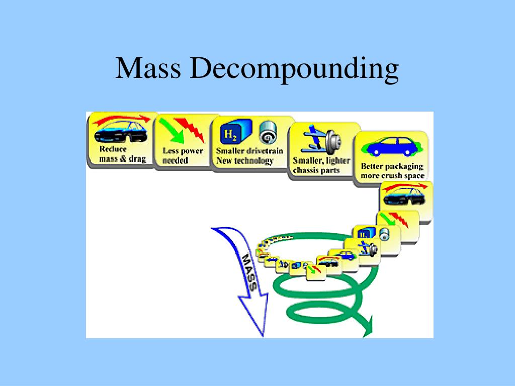 Mass Decompounding