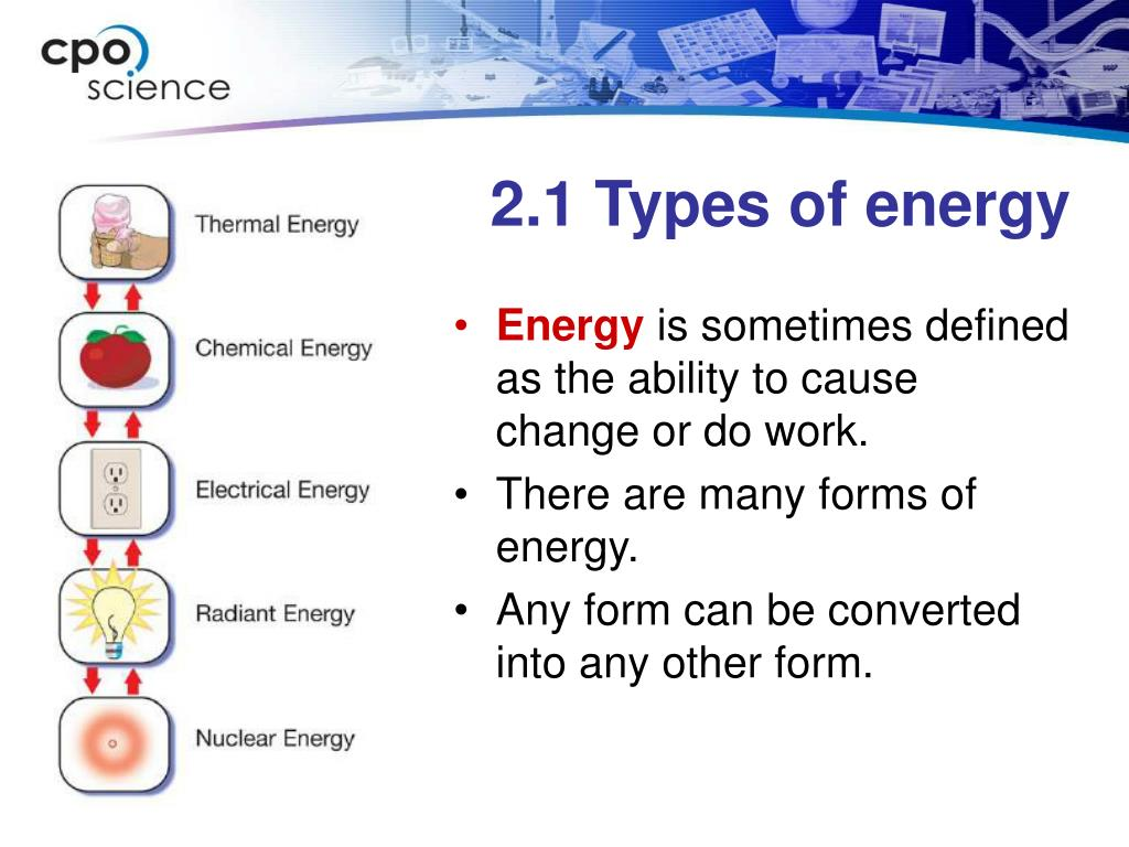 2.1 Types of energy