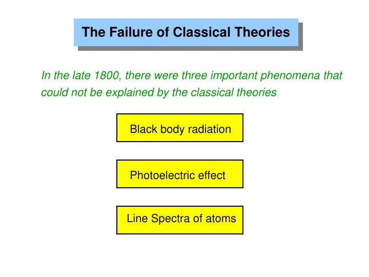 The Failure of Classical Theories