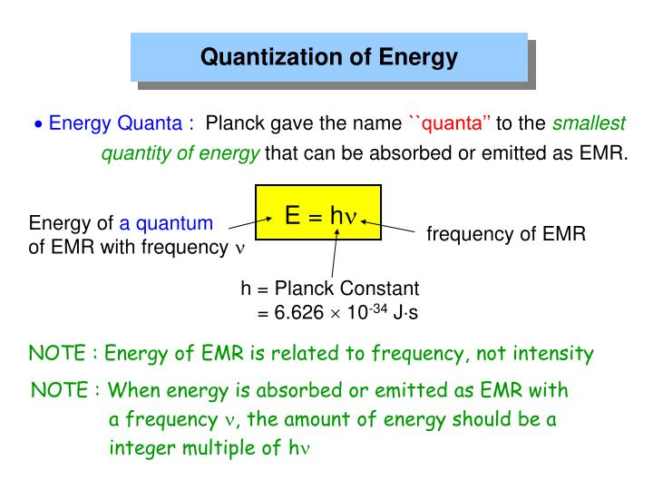 Quantization of Energy