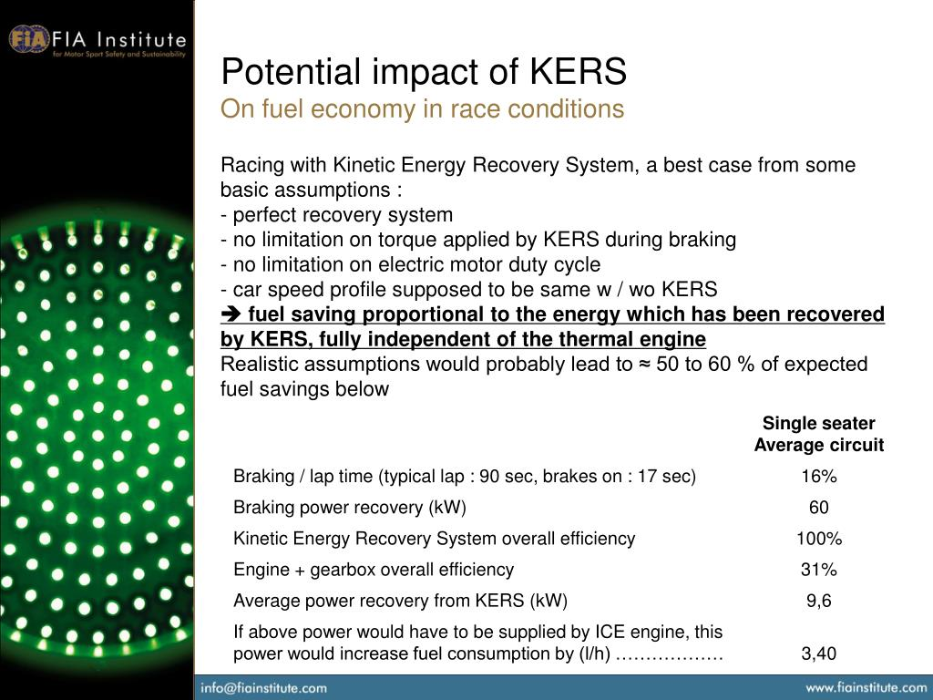 Potential impact of KERS