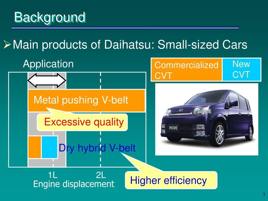 Main products of Daihatsu: Small-sized Cars