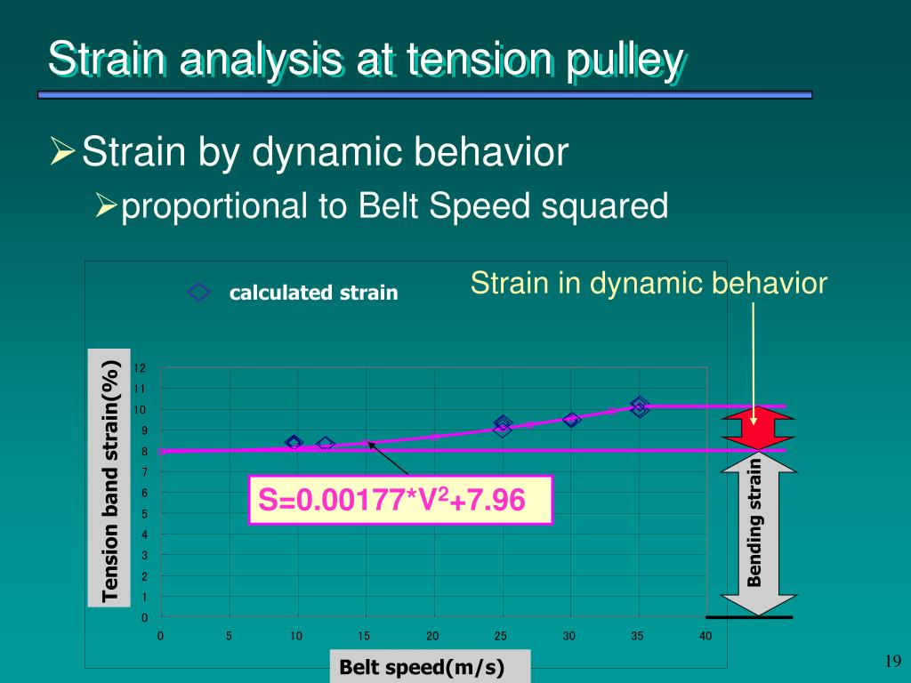 Strain analysis at tension pulley