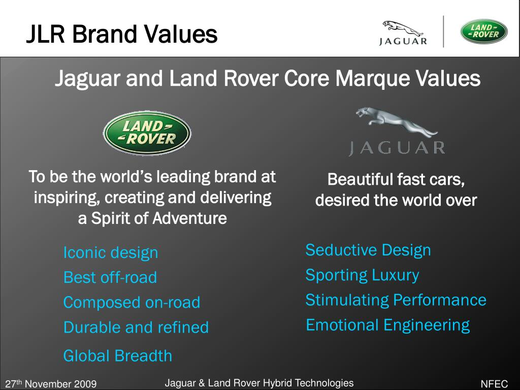 To be the world's leading brand at