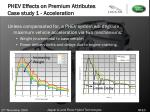phev effects on premium attributes case study 1 acceleration