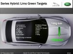 series hybrid limo green targets