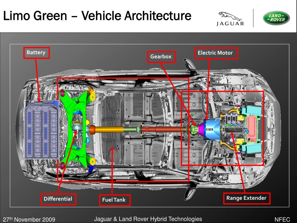 Limo Green – Vehicle Architecture