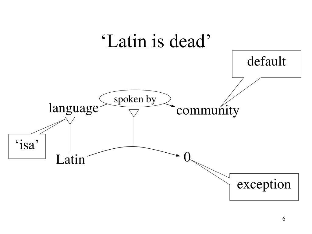 'Latin is dead'