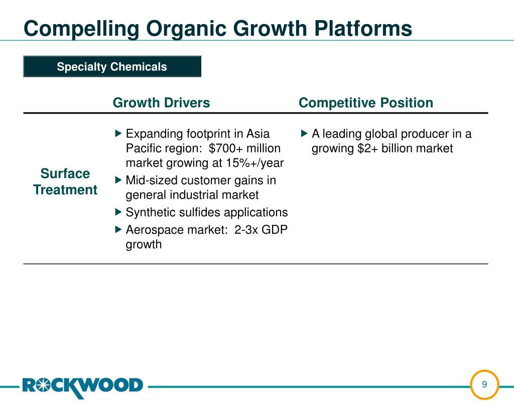 Compelling Organic Growth Platforms