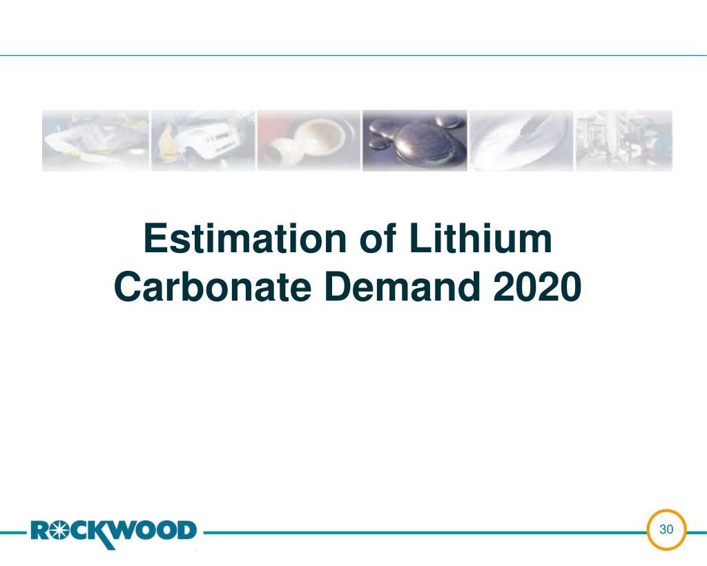 Estimation of Lithium Carbonate Demand 2020