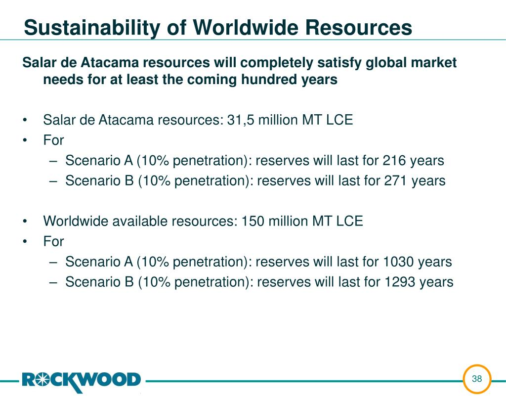 Sustainability of Worldwide Resources