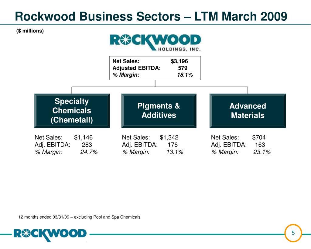 Rockwood Business Sectors – LTM March 2009