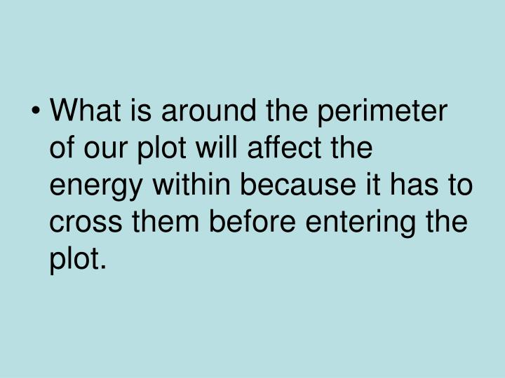 What is around the perimeter of our plot will affect the energy within because it has to cross them ...