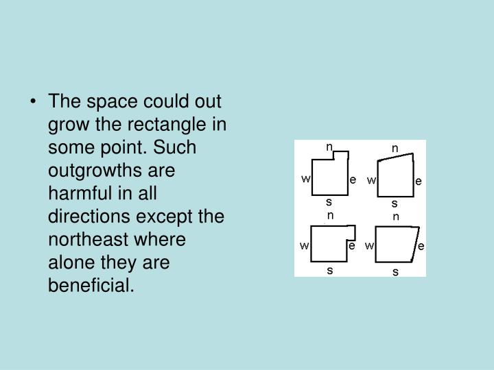The space could out grow the rectangle in some point. Such outgrowths are harmful in all directions except the northeast where alone they are beneficial.