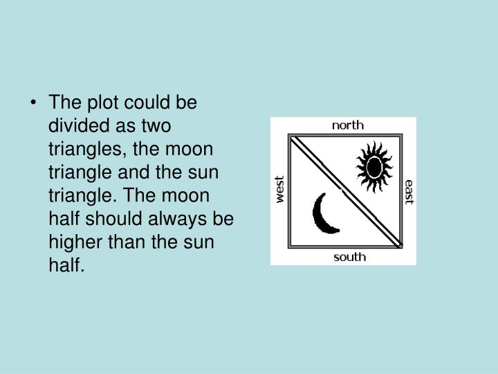 The plot could be divided as two triangles, the moon triangle and the sun triangle. The moon half should always be higher than the sun half.