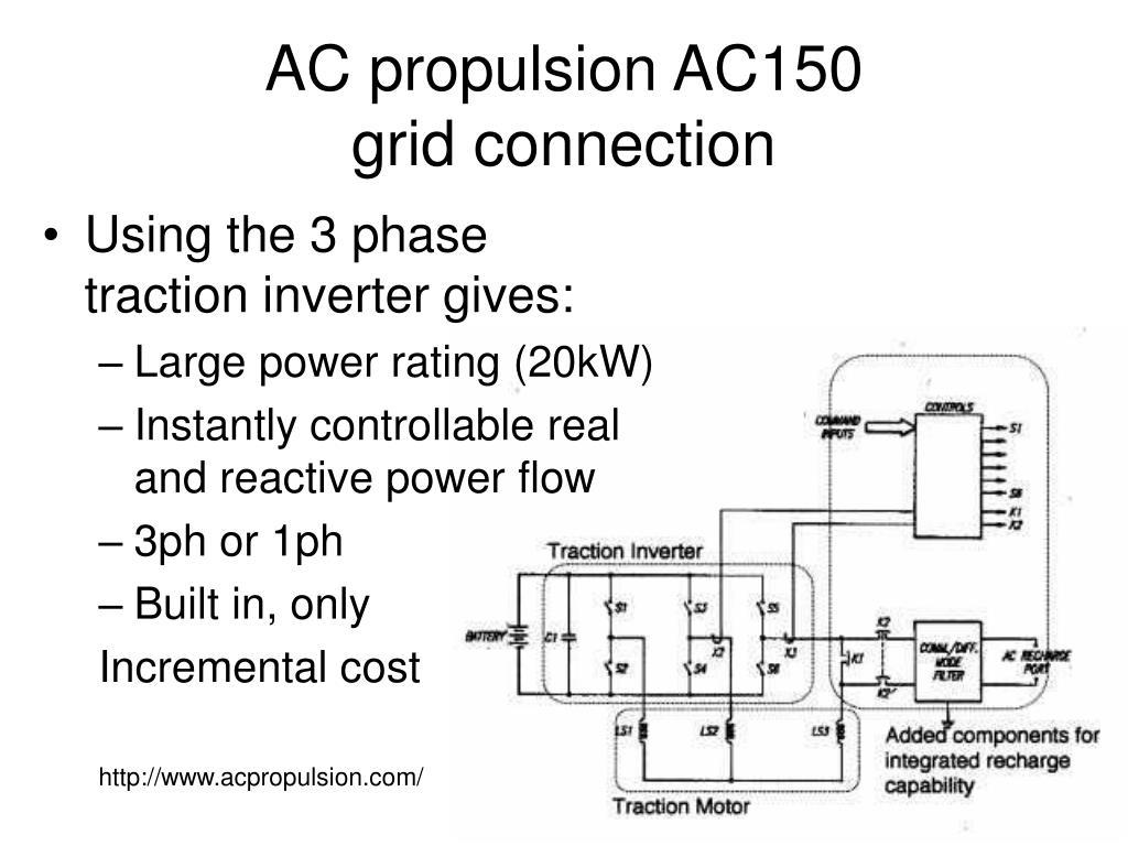 AC propulsion AC150