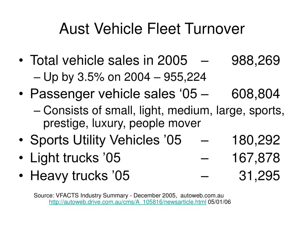 Aust Vehicle Fleet Turnover