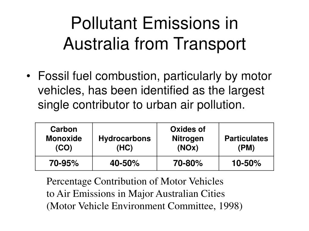 Pollutant Emissions in