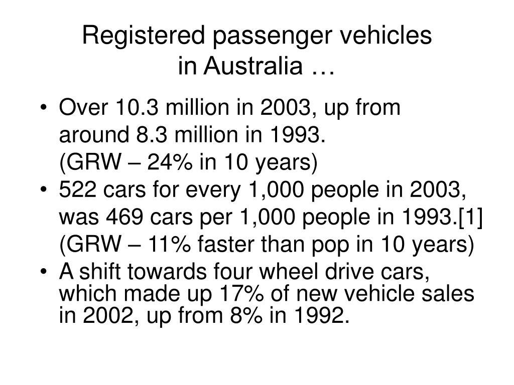 Registered passenger vehicles