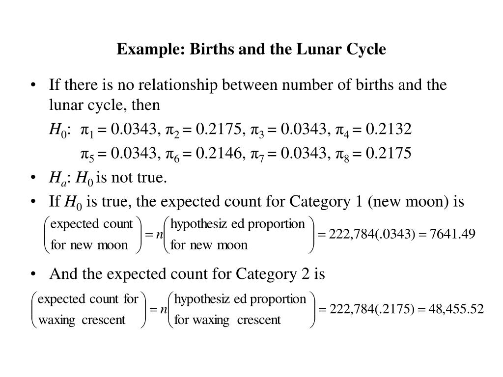 Example: Births and the Lunar Cycle