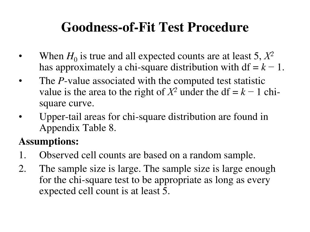 Goodness-of-Fit Test Procedure