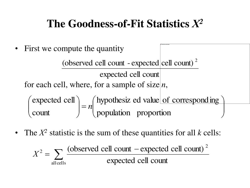 The Goodness-of-Fit Statistics
