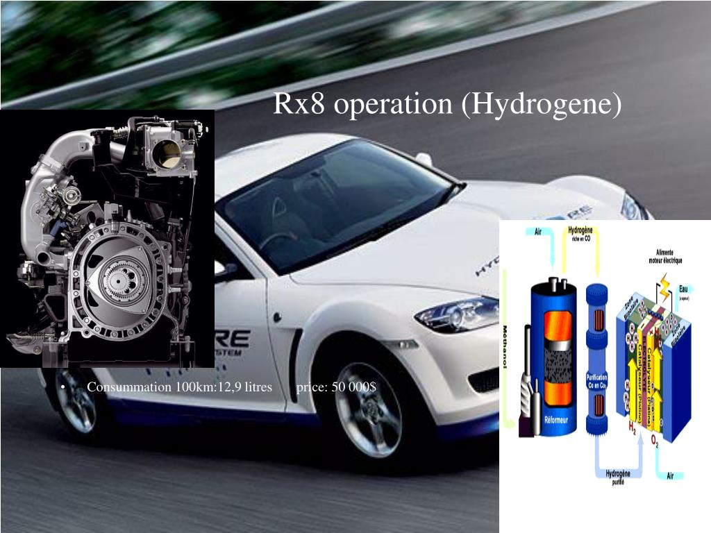 Rx8 operation (Hydrogene)