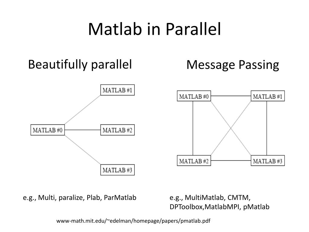 Matlab in Parallel